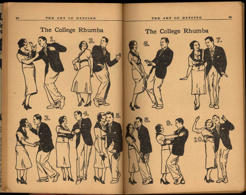 Image for Johnson Smith & Co: The Art of Dancing & Novelty Catalog 1935